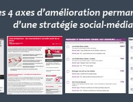Les 4 axes d'amelioration d'une strategie social-media