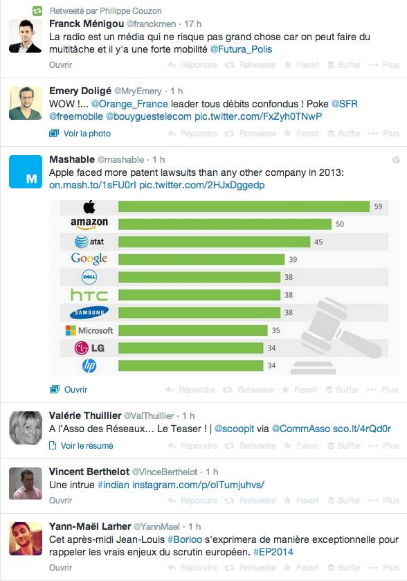Flux d'actualités Twitter