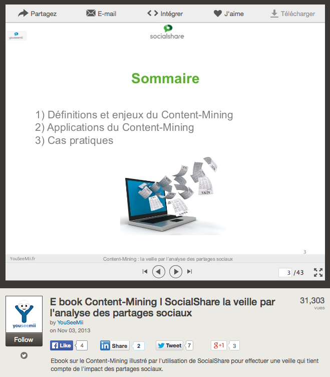 Slideshare Content Mining